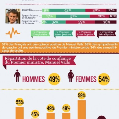 infographie_justine_majeune